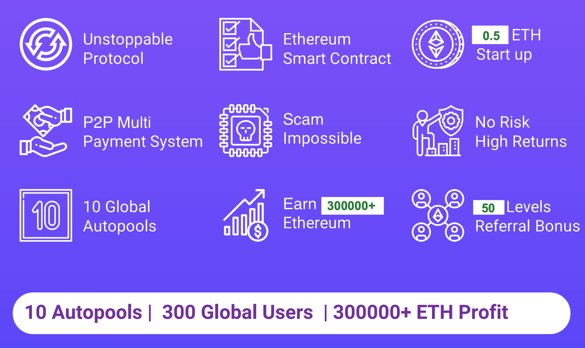 What is Crypto?